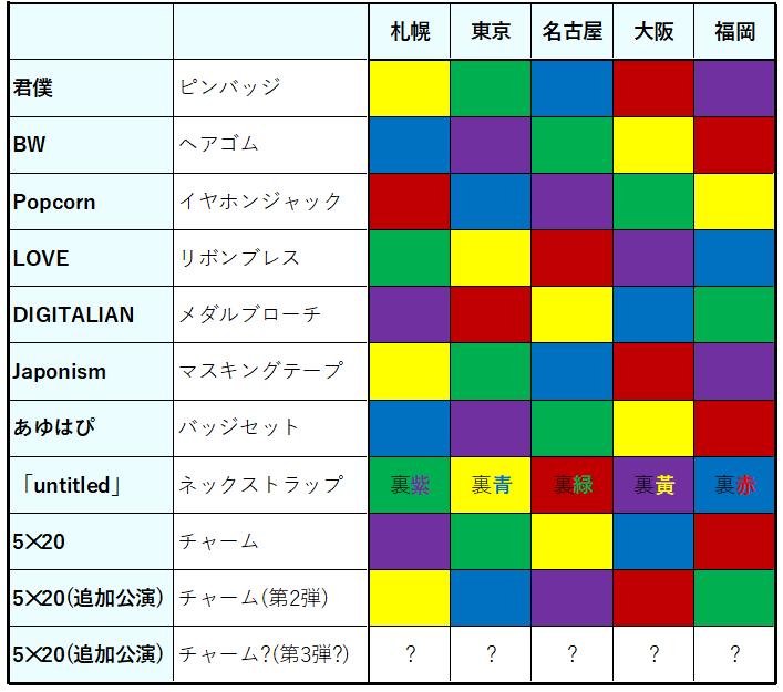 会場限定カラー表